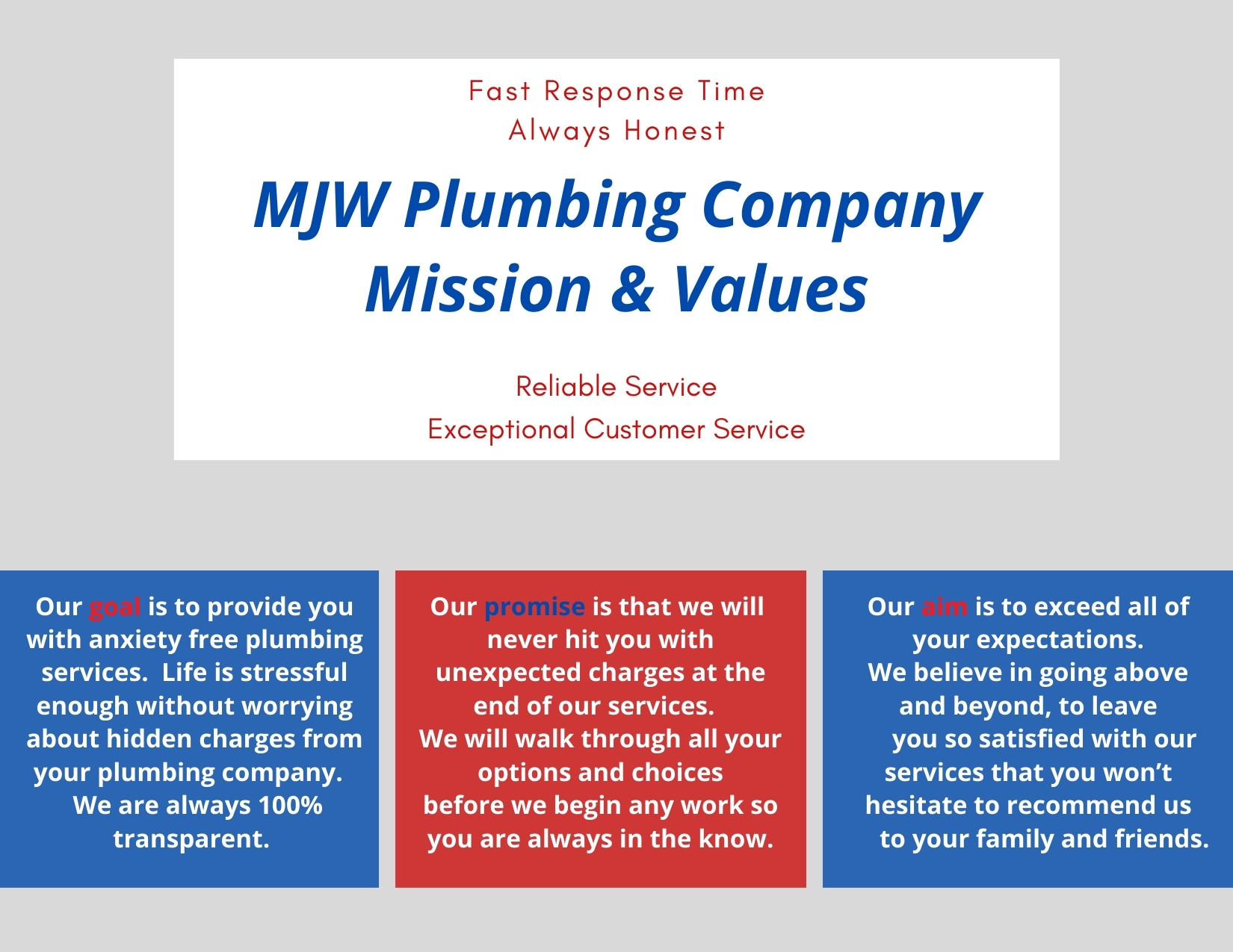MJW Plumbing Company Reston VA